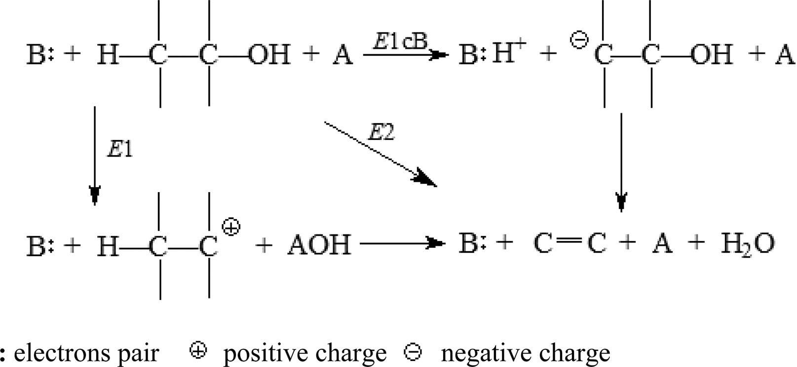 تولید اتیلن از اتانول