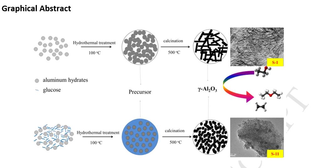 کاتالیست تولید اتیلن از اتانول
