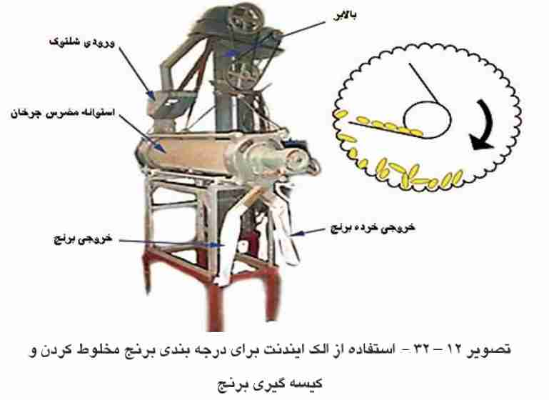 استفاده از الک ایندینت برای درجه بندی برنج - مخلوط کردن و کیسه گیری برنج