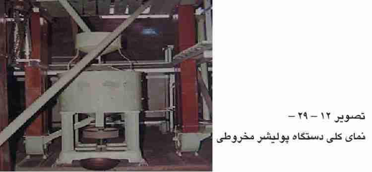 دستگاه پولیشر مخروطی