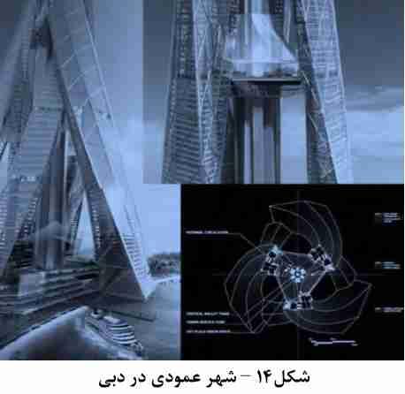 شهر عمودی در دبی