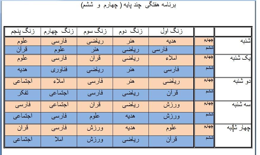 برنامه چند پایه - چهارم و ششم