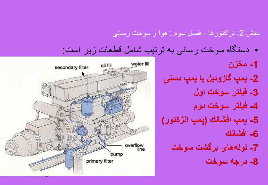 دانلود خلاصه کتاب ماشینهای کشاورزی دکتر بهروزی لار