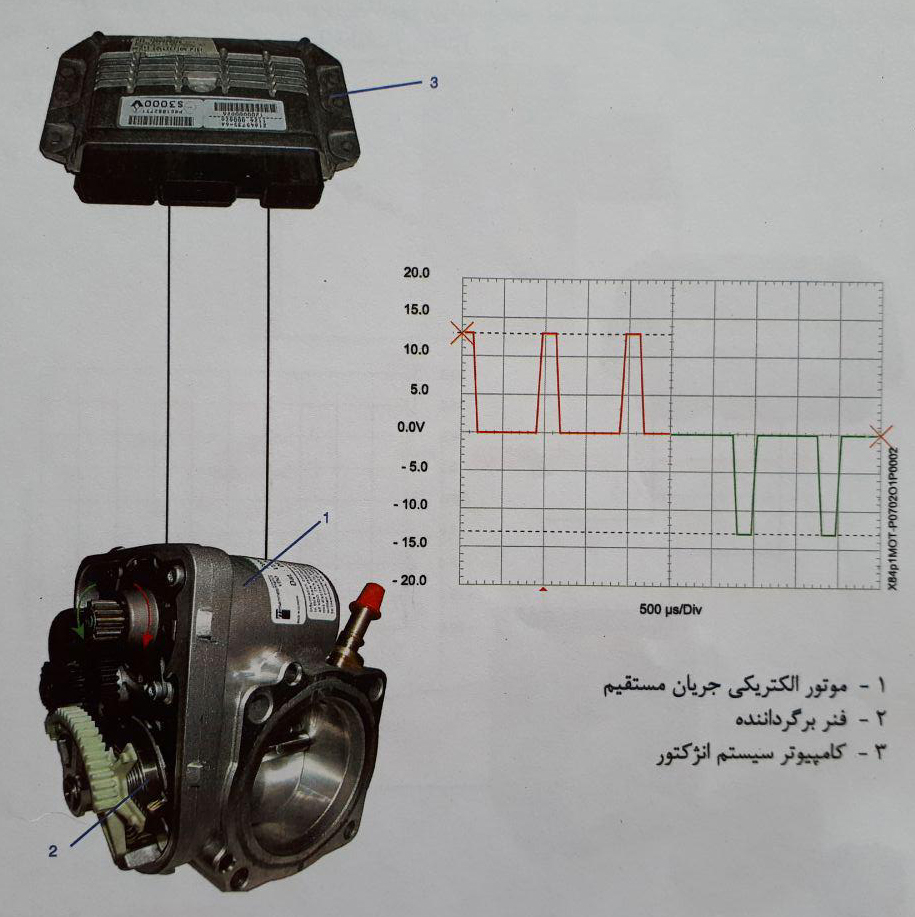 موتور جریان مستقیم DC