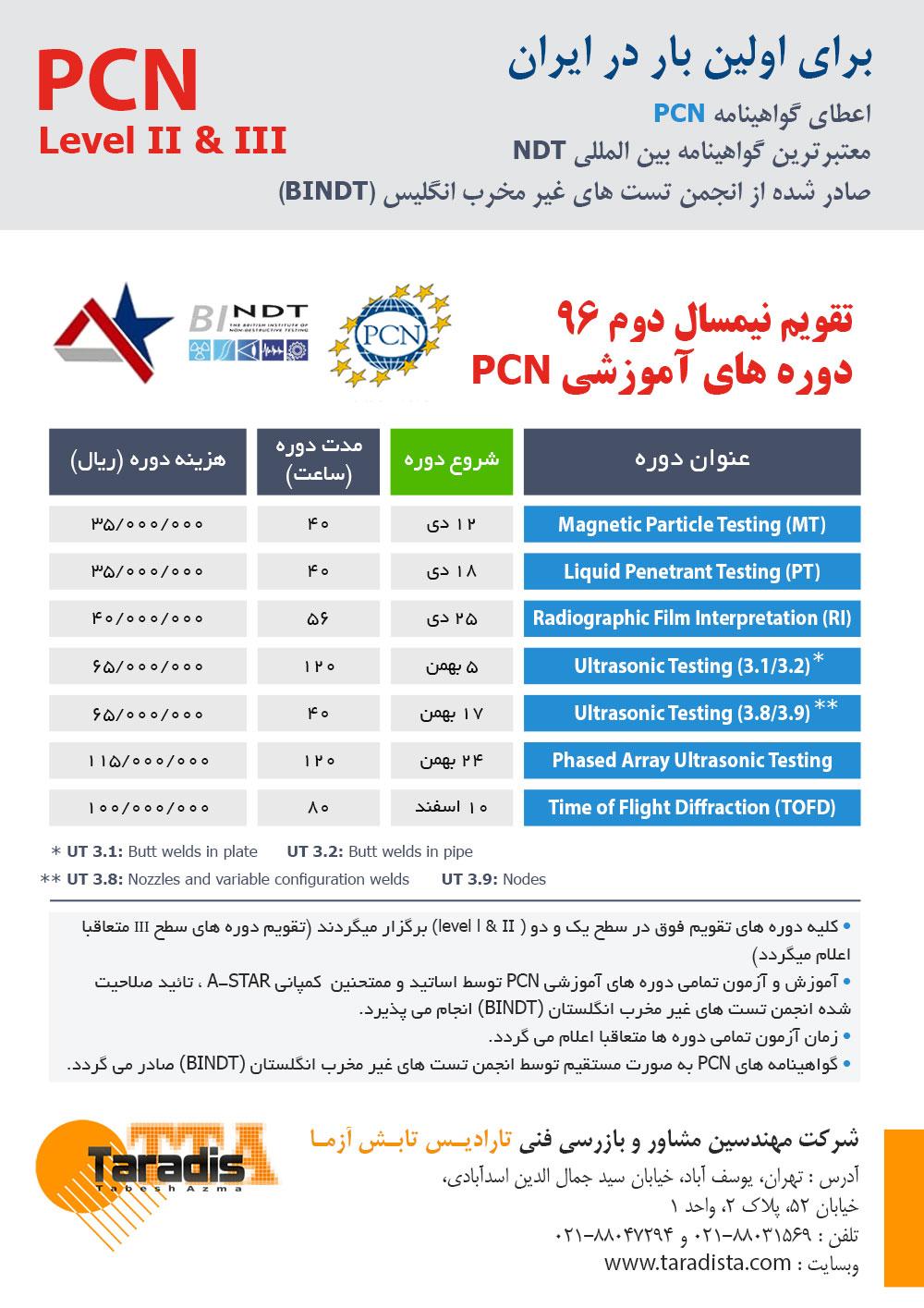 http://s8.picofile.com/file/8312951318/%D8%AA%D9%82%D9%88%DB%8C%D9%85_%D8%AF%D9%88%D8%B1%D9%87_%D9%87%D8%A7%DB%8C_PCN_1.jpg