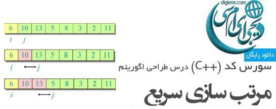 سورس کد الگوریتم مرتب سازی سریع