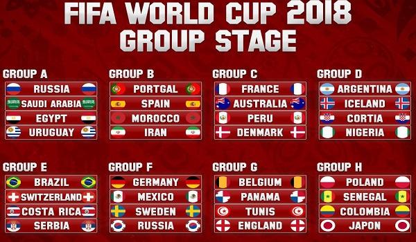 قرعه کشی جام جهانی روسیه 2018 مشخص شد