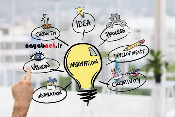 افزایش بهرهوری با برنامهریزی _ برنامه ریزی در مدیریت _برنامه ریزی تحصیلی _ تعریف برنامه ریزی