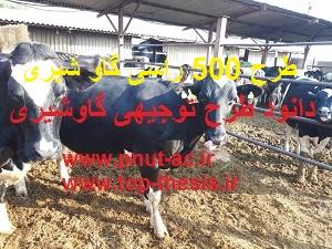 شروع کار و سرمایه گذاری در گاوداری شیری صنعتی