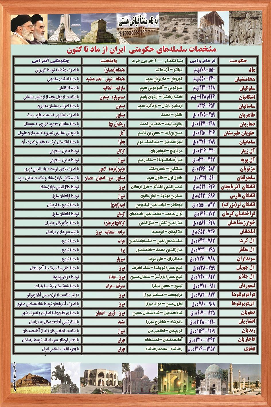 تهیه کننده بهرام شفیعی