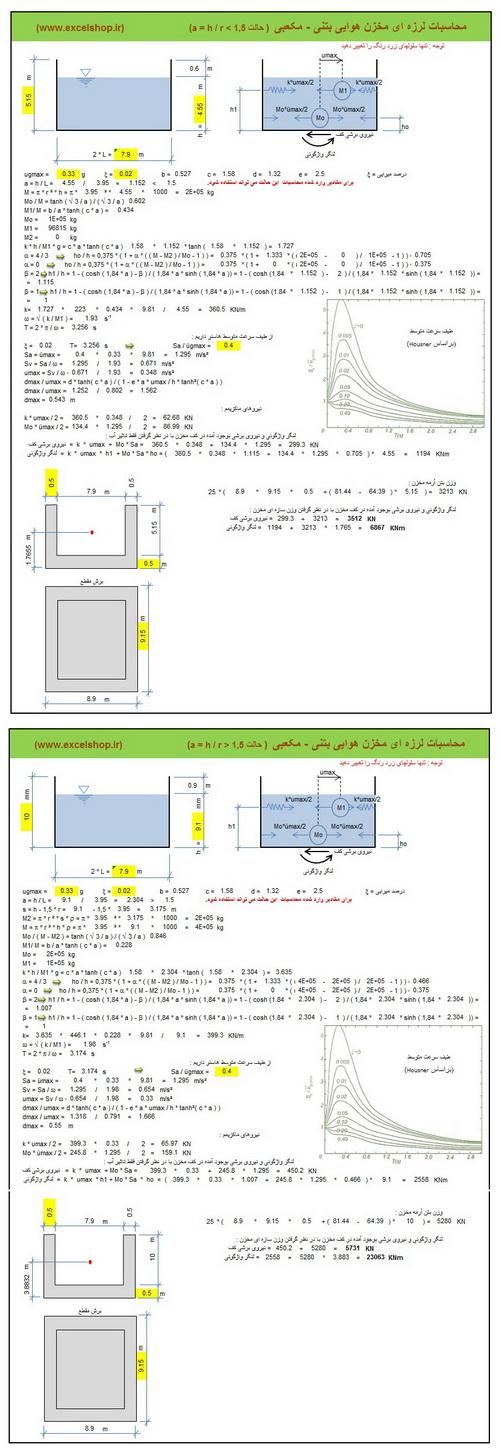 برنامه تحت اکسل محاسبات لرزه ای مخزن بتنی هوایی - مکعبی