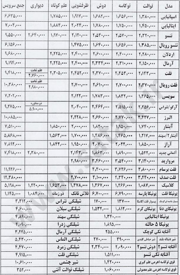 لیست قیمت محصولات ورسک.