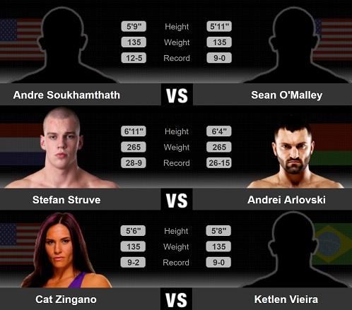 معرفی رویداد  UFC 222 :Cyborg vs Kunitskaya+نظر سنجی
