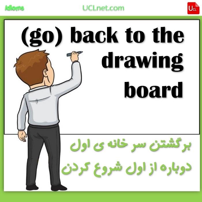 برگشتن سر خانه ی اول – Go back to the drawing board – اصطلاحات زبان انگلیسی – English Idioms