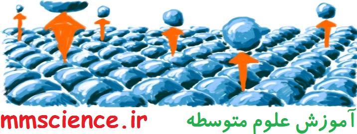 تبخیر سطحی مولکول های آب
