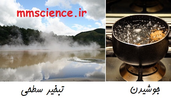 عوامل مور بر تبخیر سطحی