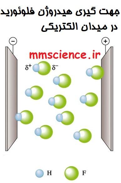 قطبی بودن مولکول و جهت گیری در میدان الکتریکی