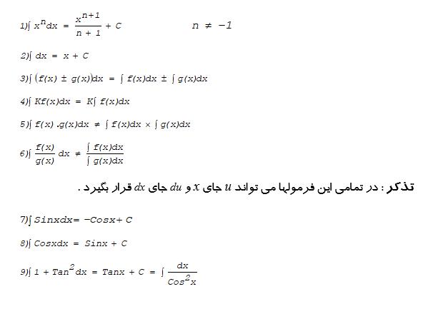 فرمولهای انتگرال نامعین