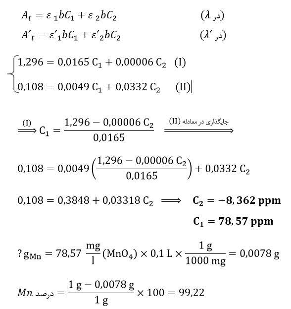 درصد منگنز و کروم در فولاد