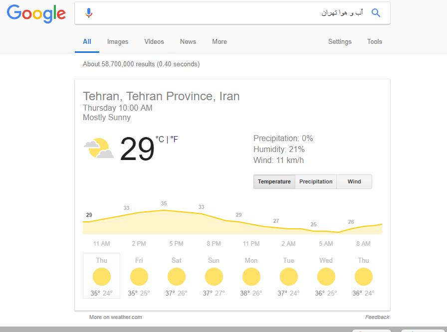 آب و هوا تهران