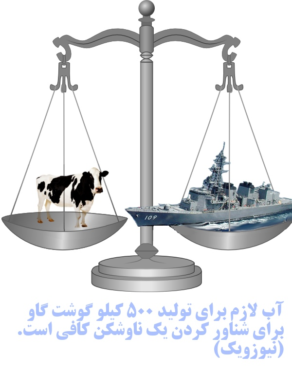 رابطه  مصرف گوشت و کم آبی