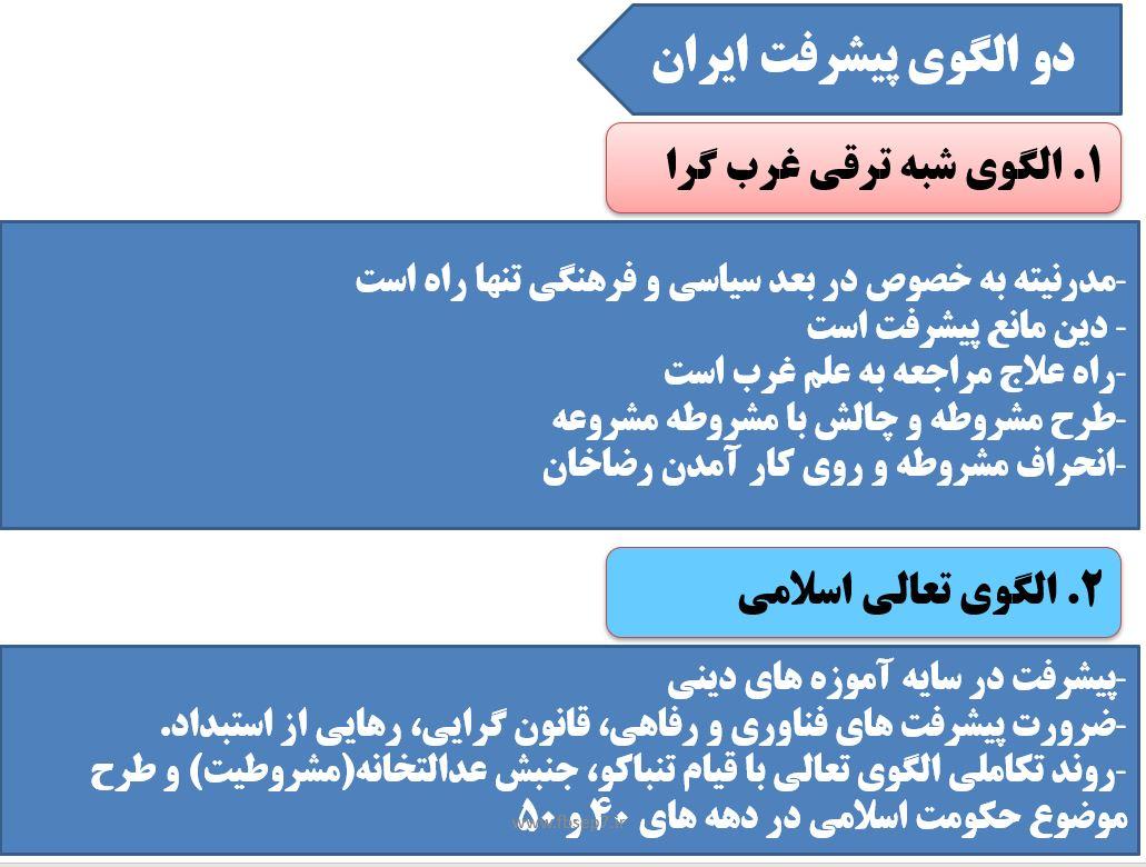 دانلود پاورپوینت انقلاب اسلامی ایران ppt خلاصه کتاب عیوضی و هراتی جزوه