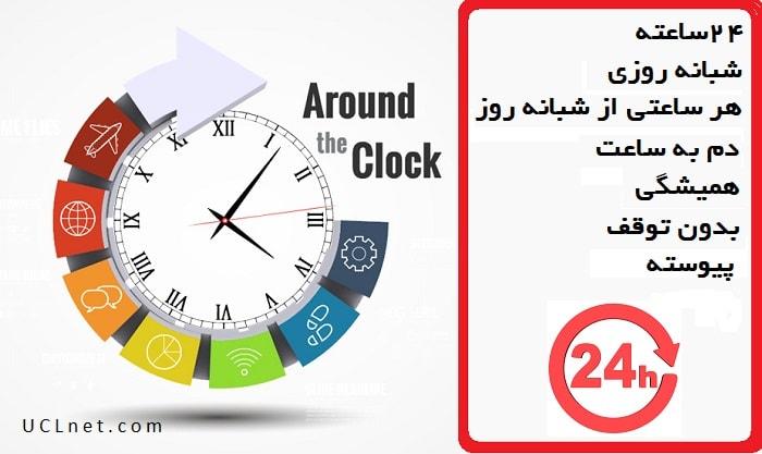 شبانه روزی – Round the clock – اصطلاحات زبان انگلیسی – English Idioms