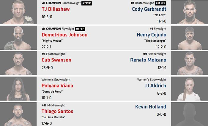 معرفی رویداد:  UFC 227 Dillashaw vs Garbrandt 2_در نظرسنجی شرکت کنید