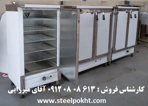گرمخانه صنعتی