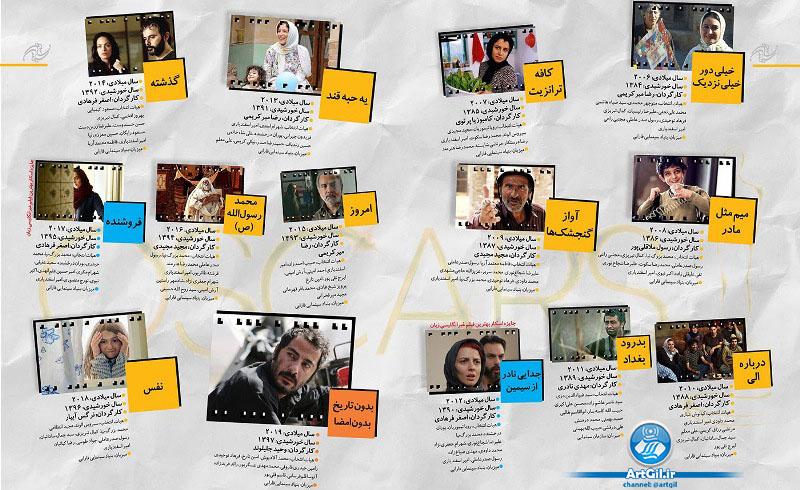 نگاهی به دو دهه انتخاب نماینده ایران در اسکار