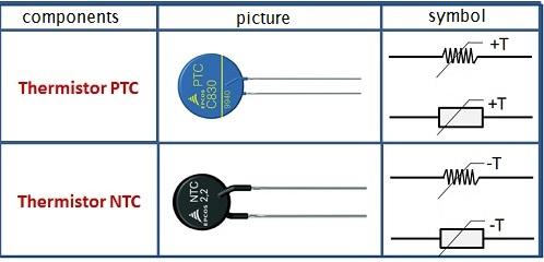 آشنایی با اصطلاحات الکترونیک|آموزش قطعات الکترونیک