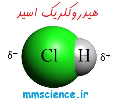 مدل فضا پر کن هیدروکلریک اسید