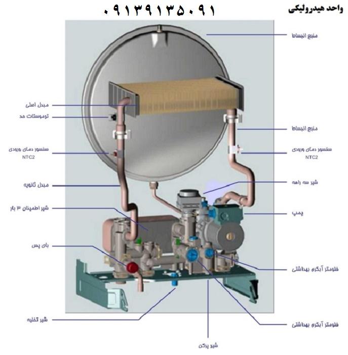 تعمیر پکیج ایساتیس اصفهان