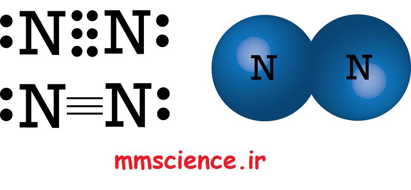 ساختار لوییس گاز نیتروژن