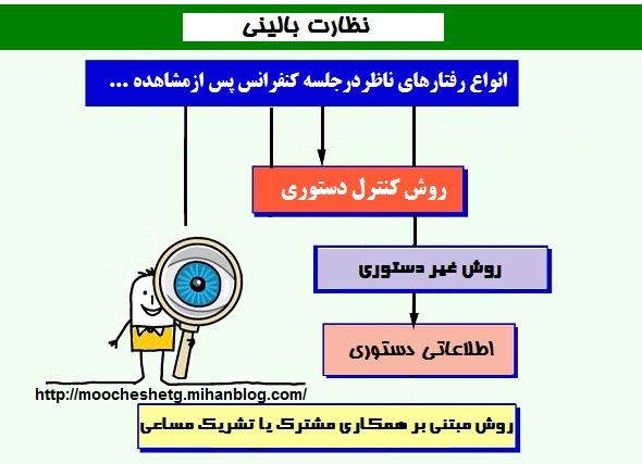 نظارت بالینی ( منیژه حسنی )