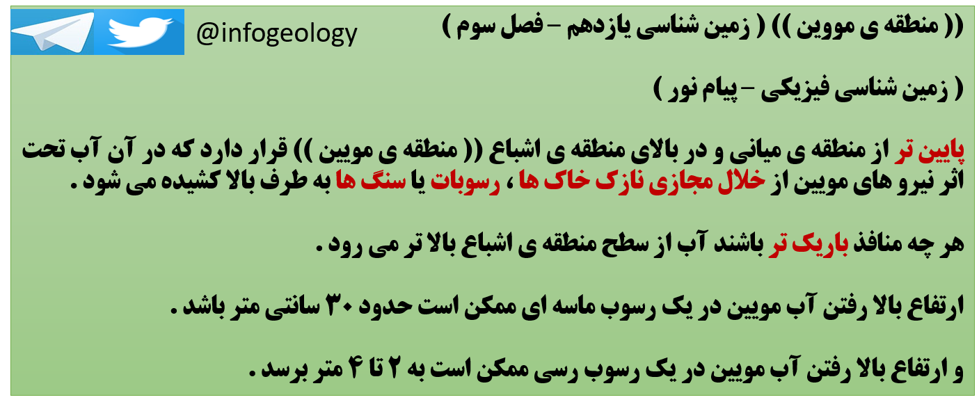 165 - منطقه ی مویین - زمین شناسی یازدهم - فصل سوم .