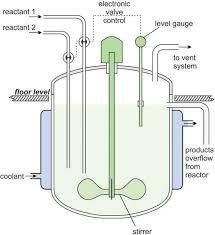 انواع راکتورهای  شیمیایی در صنعت (واکنشگاههای شیمیایی)