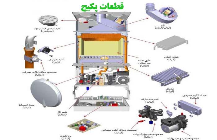 نمایندگی تعمیرات پکیج بوتان در اصفهان