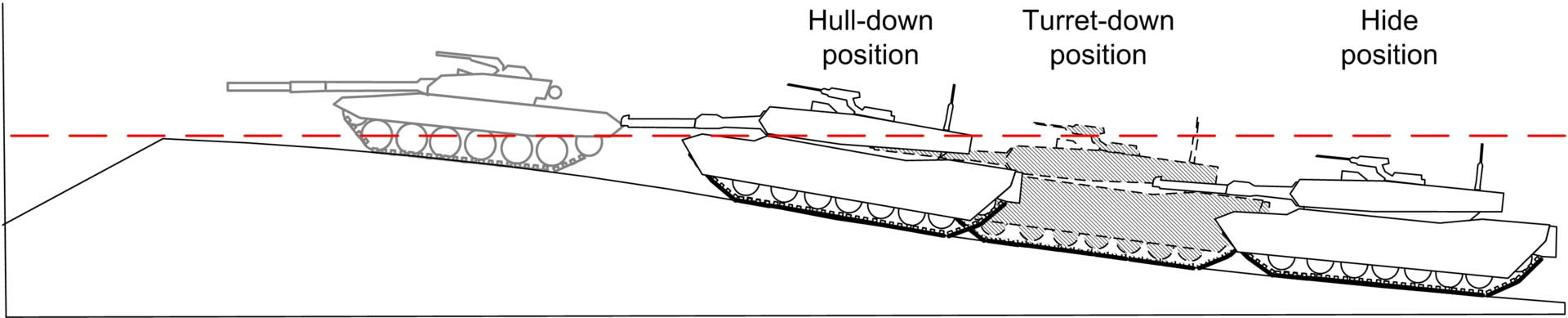 Hull_down_tank_diagram.jpg