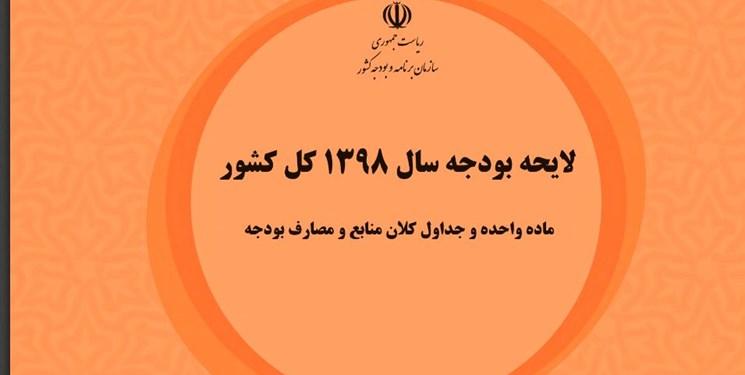 سهم هر ایرانی از بودجه چقدر است؟ | گزارشی پژوهشی از بودجه ۹۸ به زبان ساده
