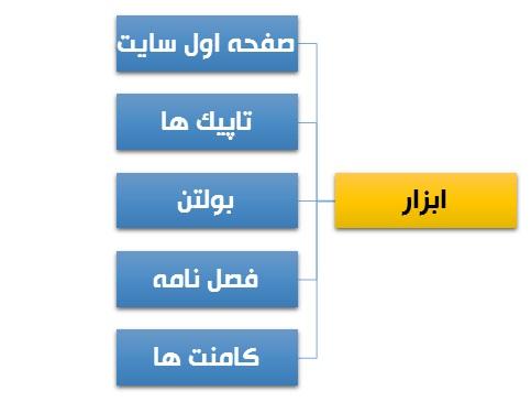 %D8%A7%D8%A8%D8%B2%D8%A7%D8%B1.jpg