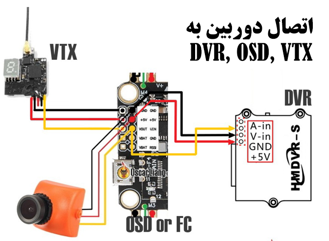 FPV camera to DVR, OSD and VTX connection