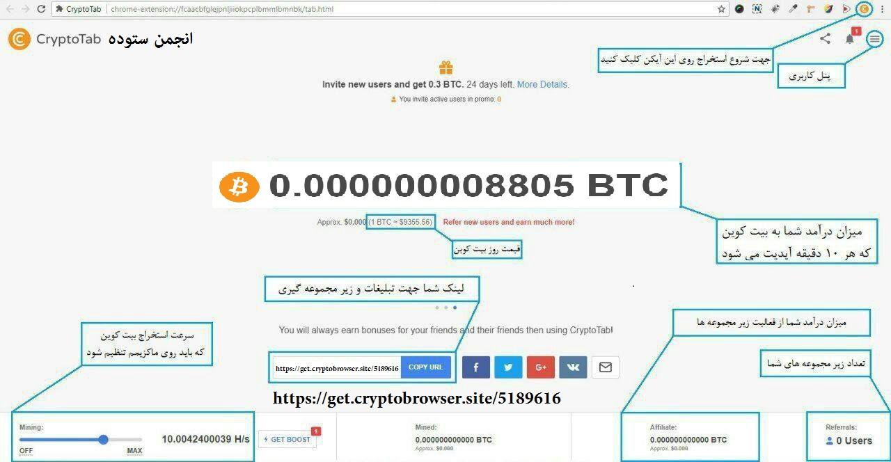 توضیحات کامل  گزینه های بیت کوین در مرورگر کریپتوتب Cryptotab انجمن ستوده 2019