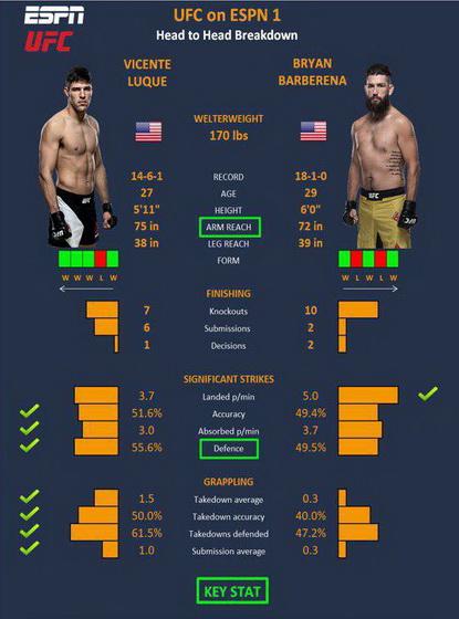 پیش نمایش و معرفی :  UFC on ESPN: Ngannou vs. Velasquez_ در نظر سنجی شرکت کنید