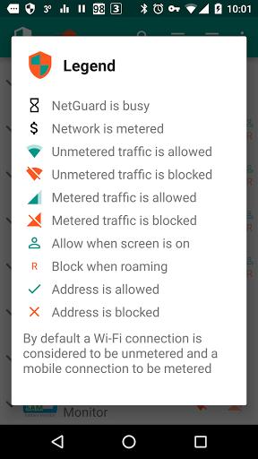 دانلود NetGuard Pro نسخه جدید برنامه نت گارد برای اندروید
