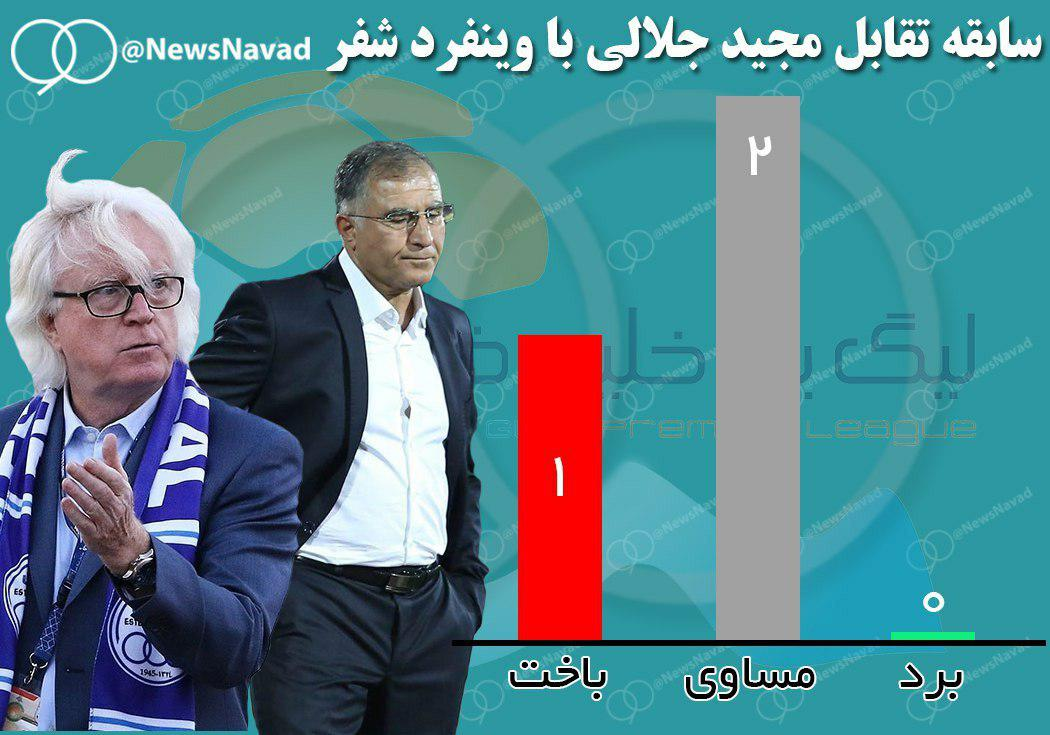 پیش بازی استقلال تهران-نساجی مازندران؛در امتداد پیروزی