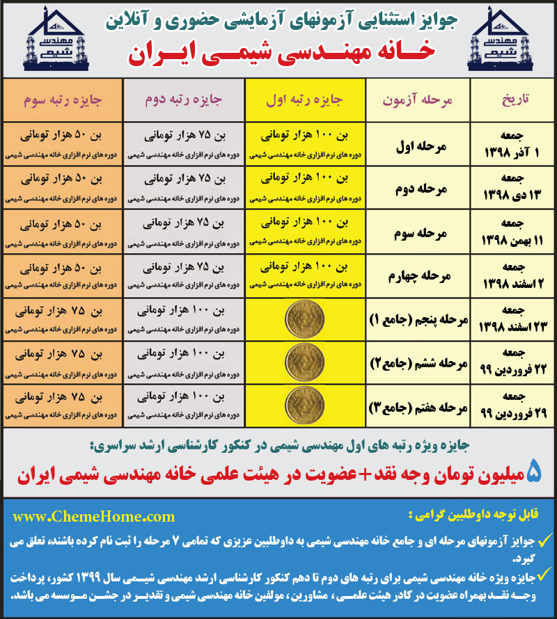 جوایز آزمون های مهندسی شیمی خانه مهندسی شیمی ایران