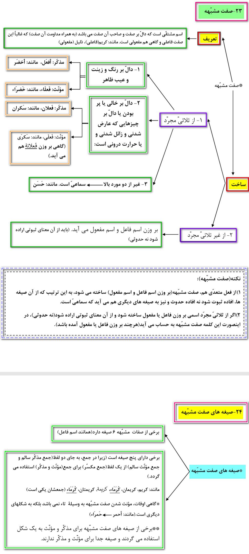http://s8.picofile.com/file/8358137934/sefat_moshabbah.jpg