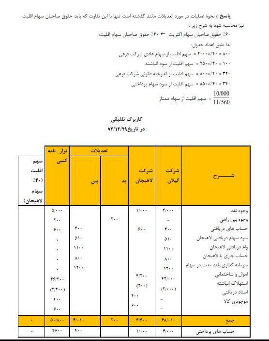 دانلود کتاب آموزش صفر تا صد حسابداری پی دی اف ، آموزش نرم افزار هلو دانلود کتاب حسابداری از مبتدی تا پیشرفته pdf