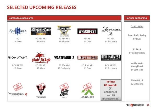 THQ Nordic: عنوان Dead Island 2 همچنان در دست ساخت قرار دارد